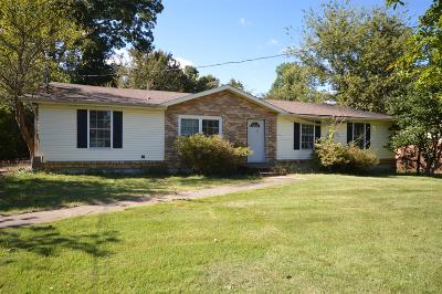 Clarksville Single Family Home For Sale: 408 Louise Ln