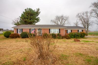 Christian County, Ky, Todd County, Ky, Montgomery County Single Family Home For Sale: 676 Tobacco Rd