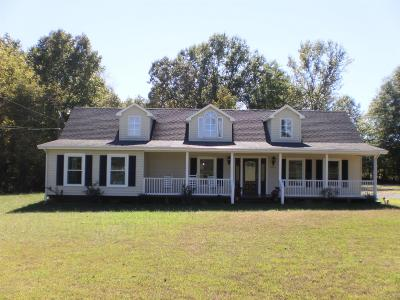 Pleasant View Single Family Home For Sale: 6695 Highway 41-A
