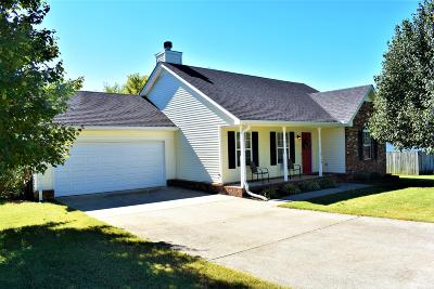 Single Family Home Under Contract - Not Showing: 2719 Windemere Dr