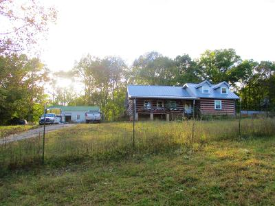 Columbia  Single Family Home For Sale: 1777 Darks Mill Rd
