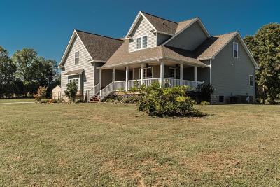 Sumner County Single Family Home Under Contract - Not Showing: 1017 James Snow Rd