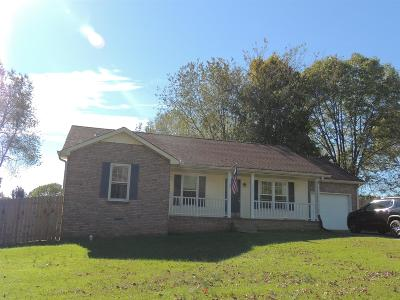 Clarksville Single Family Home Under Contract - Not Showing: 466 Pollard Rd