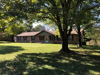 Springfield Single Family Home Under Contract - Showing: 4010 Fawn Dr