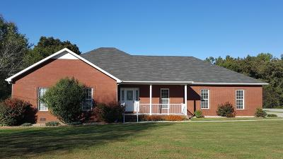 Franklin County Single Family Home Under Contract - Showing: 416 Overlook Cir