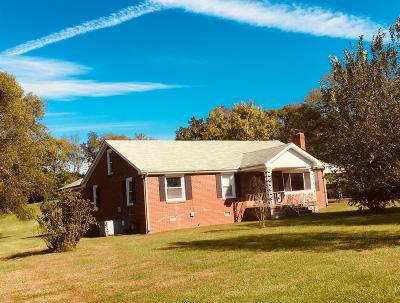 Gallatin Single Family Home For Sale: 1132 Hartsville Pike
