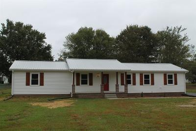 Franklin County Single Family Home For Sale: 1515 Old Estill Springs Rd