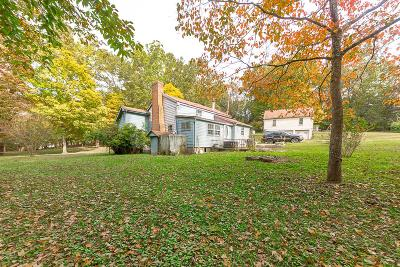 Clarksville Single Family Home Under Contract - Not Showing: 159 Ussery Rd