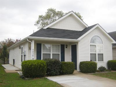 Murfreesboro Single Family Home Under Contract - Not Showing: 5030 Cornelius Dr