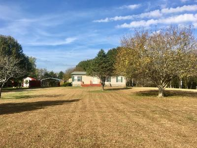 Marshall County Single Family Home Under Contract - Showing: 1133 Prel Ln