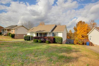 Clarksville Single Family Home Under Contract - Showing: 925 Lindsey Dr