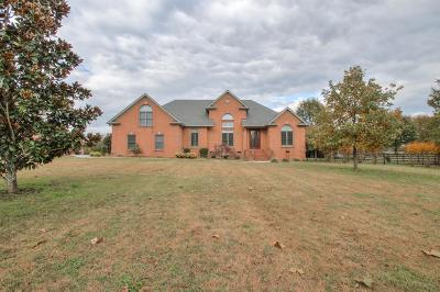Mount Juliet Single Family Home Under Contract - Not Showing: 1287 NW Rutland Rd