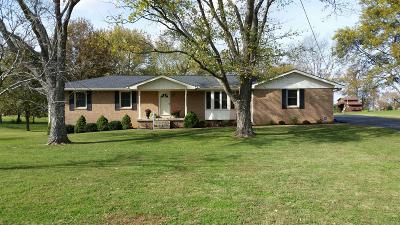 Lebanon Single Family Home For Sale: 125 Greenwood Dr
