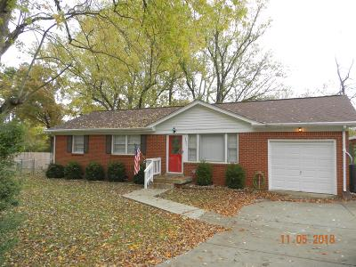 Clarksville TN Single Family Home For Sale: $99,000