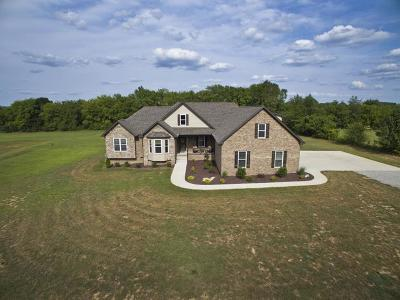 Columbia Single Family Home Under Contract - Not Showing: 739 Mount Olivet Rd