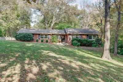 Single Family Home Under Contract - Showing: 736 Richfield Drive