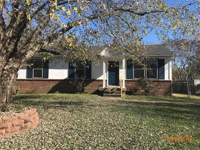 Belle Forest Single Family Home Under Contract - Showing: 1495 Craig Dr
