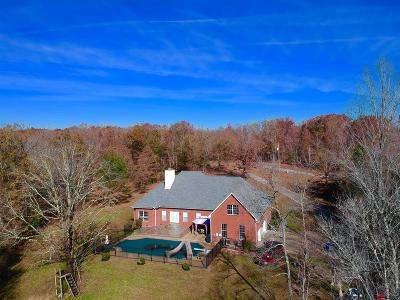 Dickson Single Family Home Under Contract - Showing: 581 Grindstone Hollow Rd