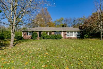 Single Family Home For Sale: 804 Belton Dr