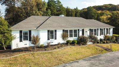 Nashville Single Family Home Under Contract - Showing: 1801 Cromwell Dr