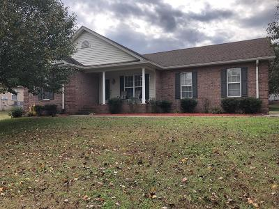 Gallatin Single Family Home For Sale: 1075 Gray Bill Dr