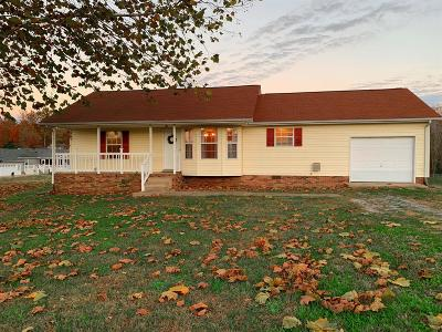 Woodlawn Single Family Home Under Contract - Showing: 2719 Park Farms Rd