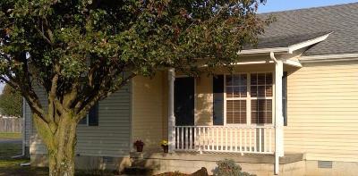 Murfreesboro Single Family Home For Sale: 2826 Henderson Ln