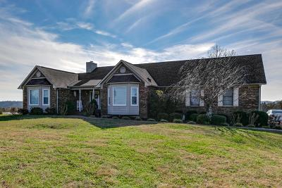 Columbia  Single Family Home For Sale: 1722 Old Lewisburg Hwy