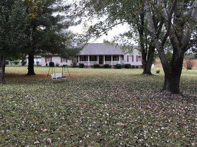 Shelbyville Single Family Home For Sale: 920 Pickle Rd