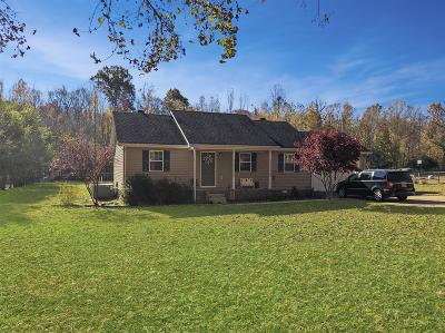 Dover Single Family Home Under Contract - Showing: 179 Lockwood Hollow Rd