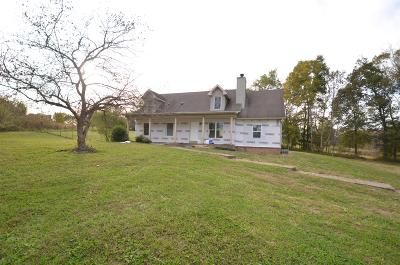 Woodlawn Single Family Home Under Contract - Not Showing: 2301 Chester Harris Rd