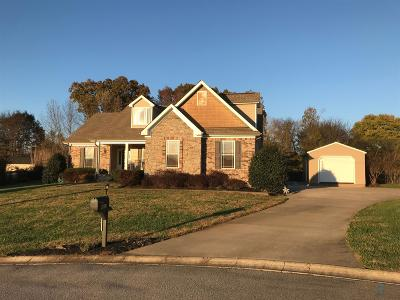 Clarksville Single Family Home For Sale: 4013 Legacy Dr