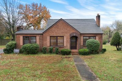 Springfield Single Family Home For Sale: 2303 Memorial Blvd