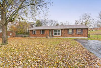 Springfield Single Family Home Under Contract - Not Showing: 104 Valley Dr