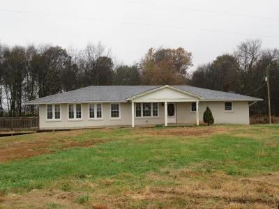 Christian County Single Family Home Under Contract - Not Showing: 655 Barkers Mill Rd.