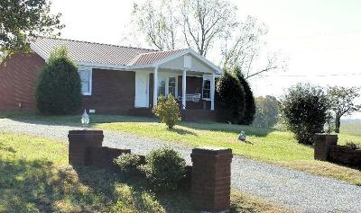 Springfield Single Family Home Under Contract - Not Showing: 4127 Fizer Rd