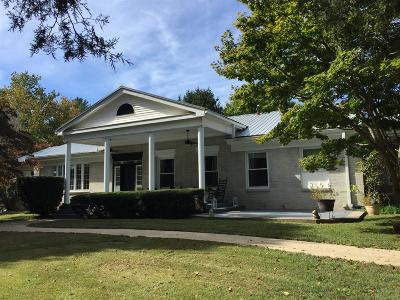 Franklin County Single Family Home Under Contract - Not Showing: 200 Peters Road