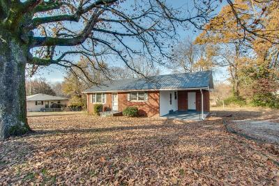 White Bluff Single Family Home For Sale: 218 Jackson St