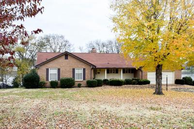 Gallatin Single Family Home Under Contract - Showing: 1447 Dickerson Bay Dr