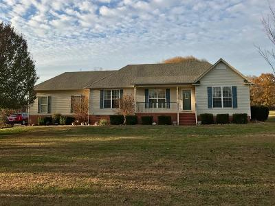 Spring Hill Single Family Home For Sale: 1955 Lasea Rd