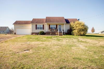 Marshall County Single Family Home Under Contract - Not Showing: 4142 Lunns Store Rd