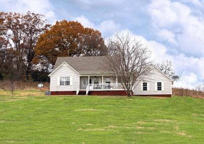 Mount Pleasant Single Family Home Under Contract - Showing: 4107 Roy Thompson Rd