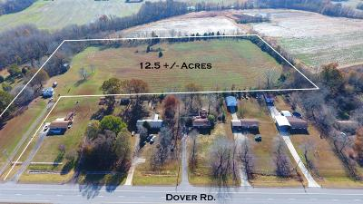 Woodlawn Residential Lots & Land Under Contract - Showing: 4336 Dover Rd
