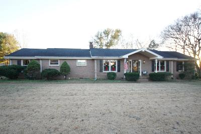 Gallatin Single Family Home Under Contract - Not Showing: 1124 Douglas Pl
