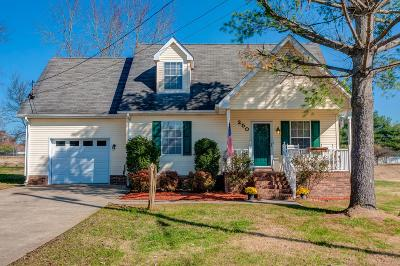 Gallatin Single Family Home Under Contract - Showing: 250 E Morris Dr