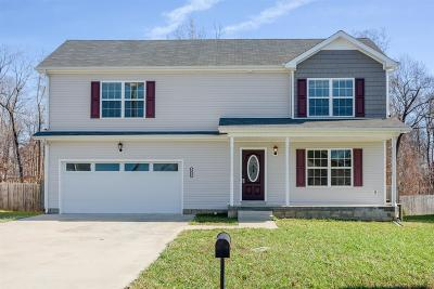 Single Family Home Under Contract - Showing: 1413 Jenny Ln
