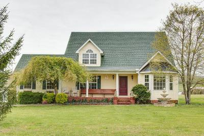 Watertown Single Family Home Under Contract - Showing: 1028 Beech Bottom Rd
