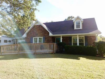 Clarksville Single Family Home For Sale: 2121 Basham Ln