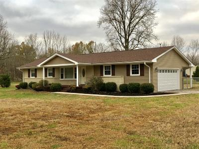 Chapmansboro Single Family Home Under Contract - Not Showing: 5181 Thomasville Rd