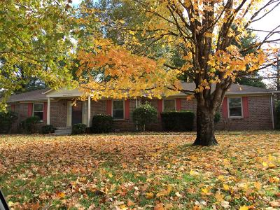 Single Family Home For Sale: 2234 Regal Ct
